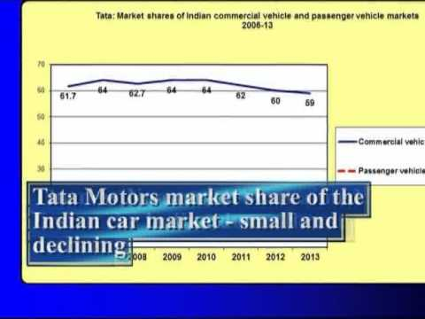 Lynch Strategic Management 7th edition Part 6 Case 7 Tata Motors Video