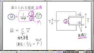 高校物理解説講義:「コンデンサー」講義5