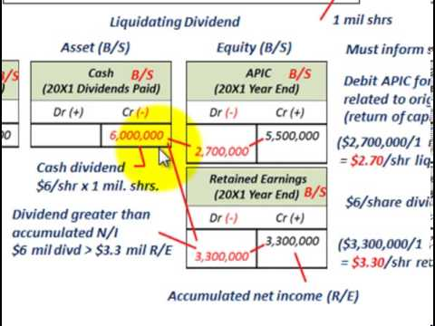 "liquidating dividends example Property and liquidating dividends are another two items which are also included on the ""retained earning"" accounts on this post i am going to give some case examples with journal/entries needed for each what is property dividends advertisement property dividends sometimes a corporation may."