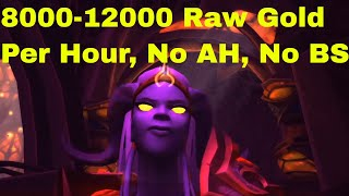 WoW Gold Guide, Raw Gold Farming 8.2