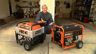 History of Generac power systems 1959-Today