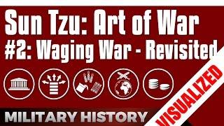 Sun Tzu's Art of War - Revisited - Chapter 2: Waging War