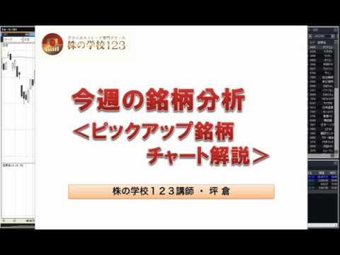 【株の学校123】(2019年3月25日)今週の銘柄分析<ピックアップ銘柄チャート解説>