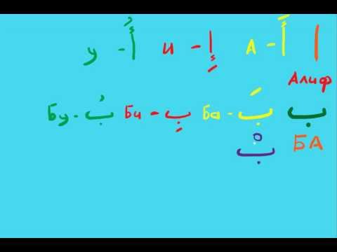Уроки арабского алфавита - видео