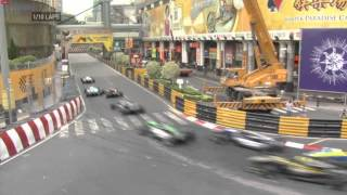 Macau Grand Prix 2015. Start Pile-up