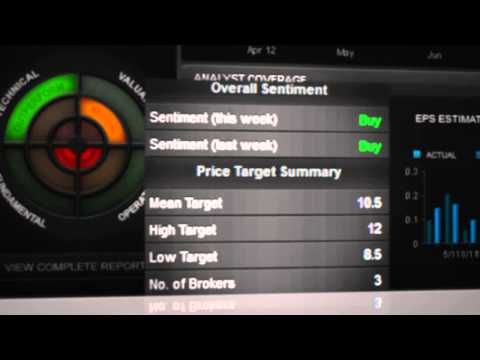Best Stock Trading Software of 2014