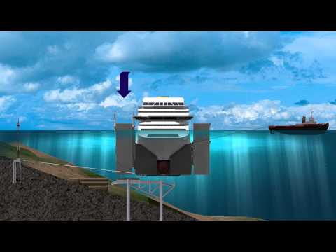 Costa Concordia, the refloating phases video