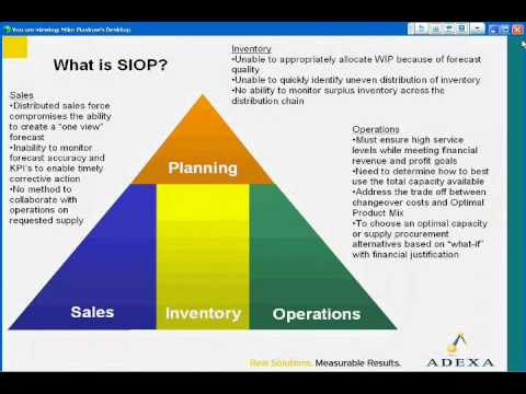 Metric To Standard >> S&OP 101 For Manufacturing Executives - YouTube