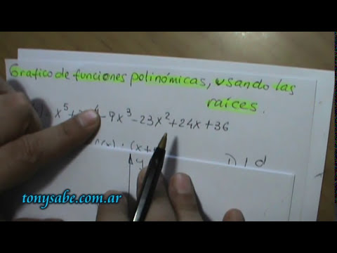 Grafico de funciones polinómicas, utilizando las raices