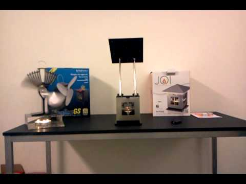 Joi thermologi led lampe