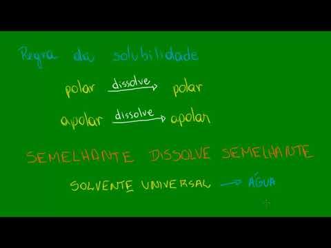 Mecanismos da dissolução