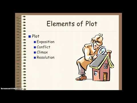 How to Write a Great Short Story - The 8-Point Story Arc