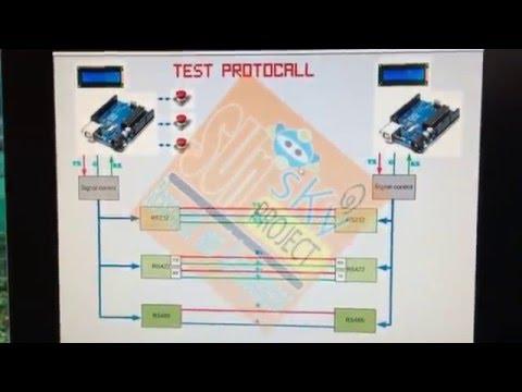 Tutorial: passare valori dal PC ad Arduino