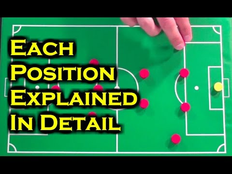 Soccer Positions : Which Positions In Soccer Should I Play?