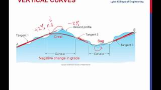 Vertical Curves-Part 1