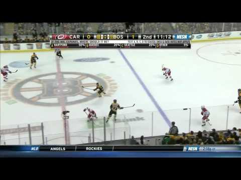Carolina Hurricanes vs  Boston Bruins 15.03.2014