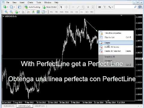 PerfectLine Demo for MetaTrader 4