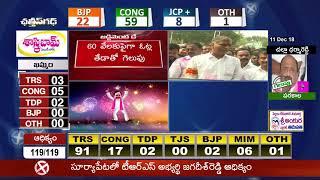 Harish Rao speak with Media after Win - Telangana Elections Results 2018  - netivaarthalu.com