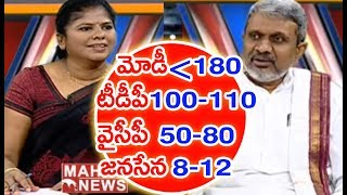 Chalasani Srinivas Exclusive Survey On Central & AP Elections  MAHAA NEWS