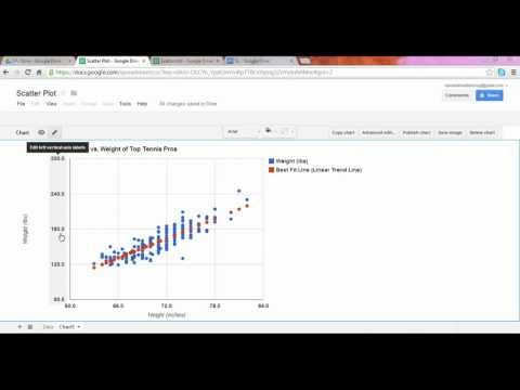 Scatter Plot & Best Fit Line
