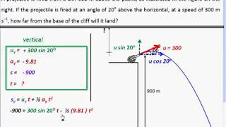 Kinematics Lecture - Projectile Motion