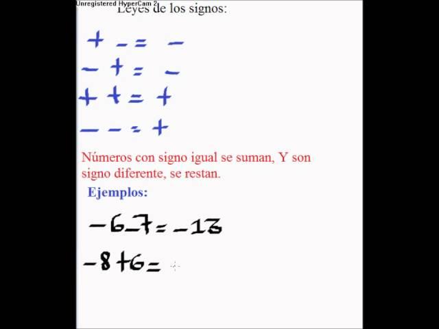 Leyes de los signos (Suma_Resta).