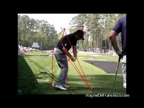 Graeme McDowell Swing Analysis