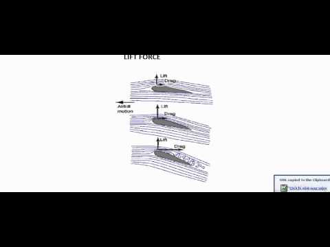 WIND TURBINE, WIND ENERGY - PART 7 - LIFT FORCE