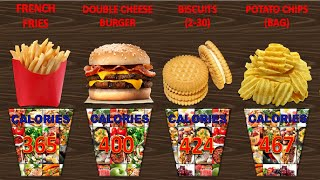 Highest Calorie Foods   Fat Gaining Foods   Fatty And Cheat meal   High Calories Diet for Skinny