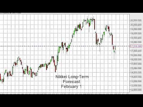 Nikkei Index forecast for the week of February 01 2016, Technical Analysis