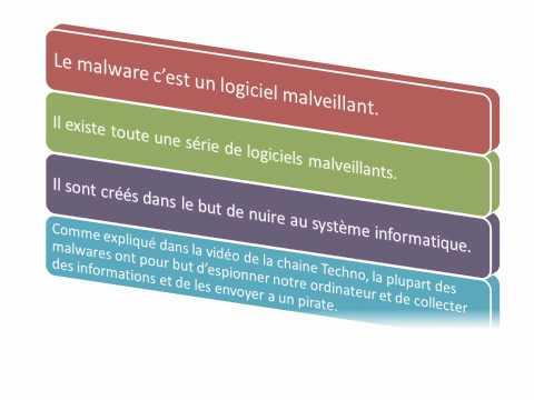 Les Malwares