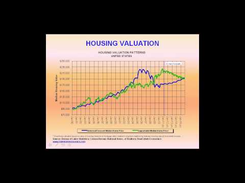 Household Net Worth Data