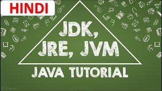 what is jdk jre and jvm in hindi | Difference between JDK, JRE and JVM in hindi | java beginner