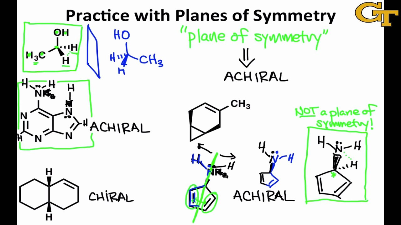 Determining Chirality Using Planes Of Symmetry Youtube