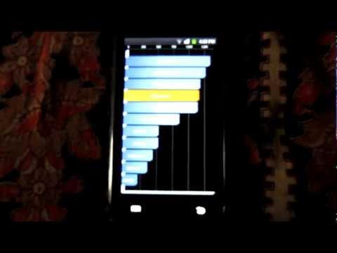 Samsung Galaxy S Plus I9001 Benchmark