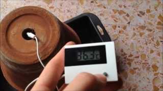 Stufetta a candele 80 centesimi al giorno candle heater for Stufa candele ikea