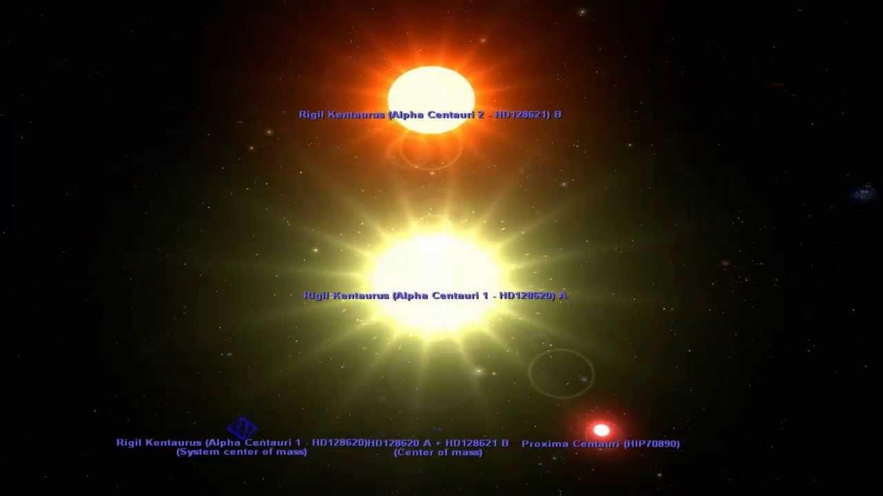 La Estrella Mas Cercana A La Tierra YouTube
