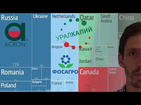 Россия зарабатывает на продаже удобрений