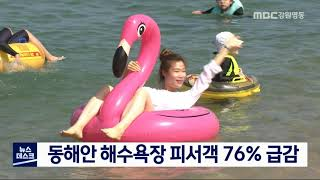 동해안 해수욕장 피서객 76% 급감