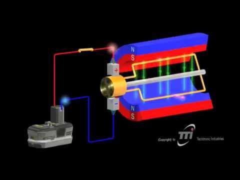Hqdefault on Single Phase Induction Motor