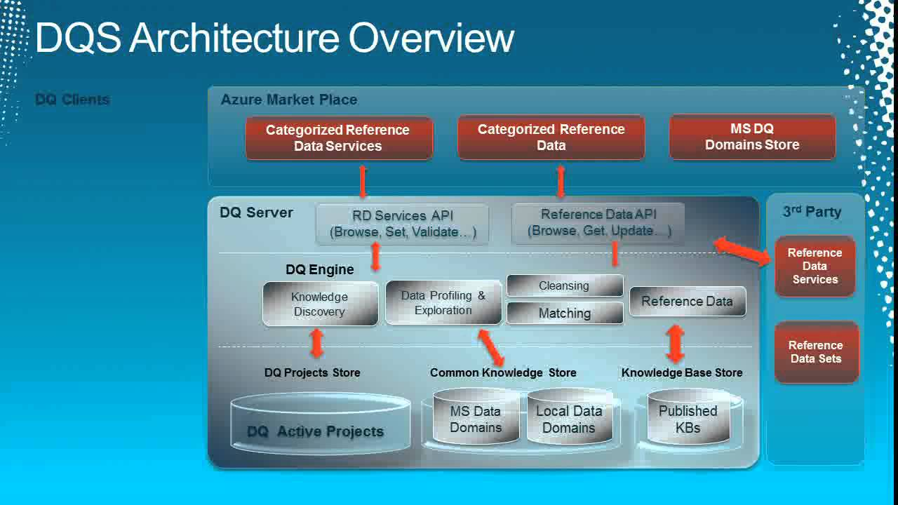 SQL Server Architecture - John Wiley Sons