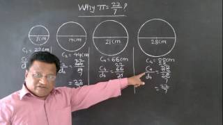 Why Pi 22/7