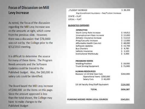 Fort Scott Community College Budget Issues 2014