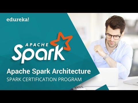 Apache Spark Architecture | Spark Cluster Architecture Explained | Spark Training | Edureka