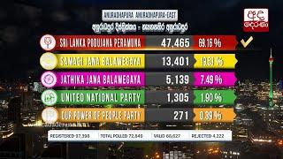 Polling Division - Anuradhapura-East