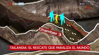 Rescataron a 8 de los 12 chicos en la cueva de Tailandia