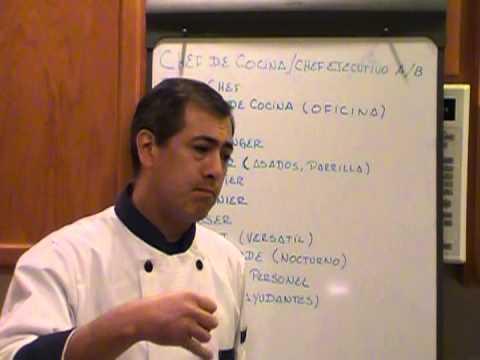 Distribucion de la Cocina Profesional y jefes de seccion