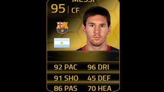 FIFA 14 IF MESSI 95 Player Review & In Game Stats Ultimate Team
