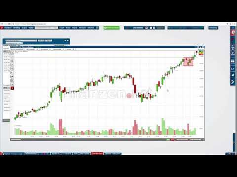 Trendfolge Essentials – Diese Signale sind für Momentum-Trader Pflicht!