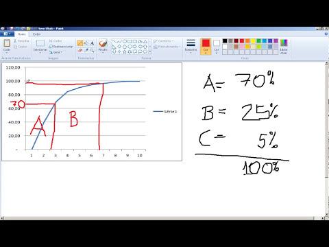 Curso de Excel Curva ABC Aula 3 Gráfico Administração de Materiais Estoque Produto Pareto Classific